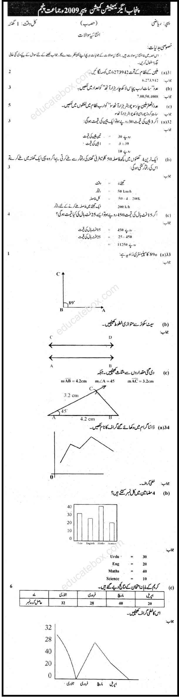 Past Paper Class 5 Maths Punjab Education Commission 2009 Solved Paper Subjective Type