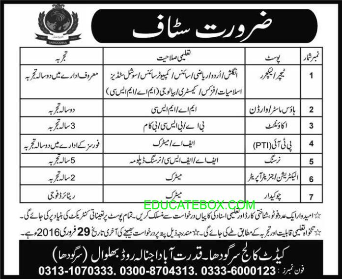 Jobs in Cadet College Sargodha for Teachers, Lecturer & Accountant