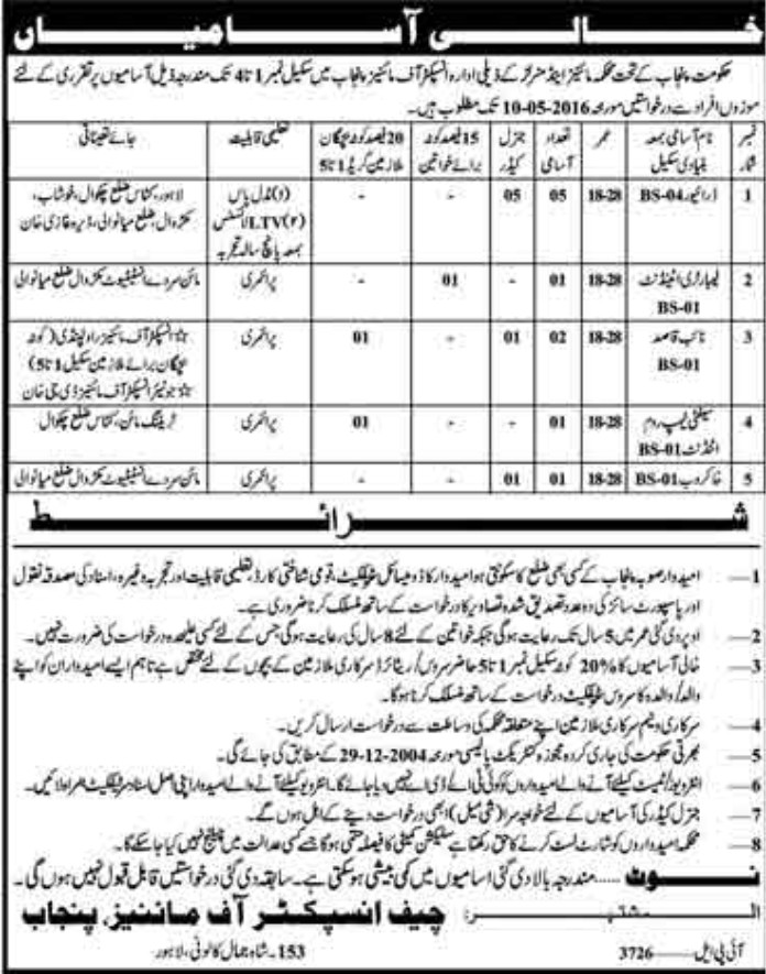 Jobs in Mines and Minerals Department Govt of Punjab