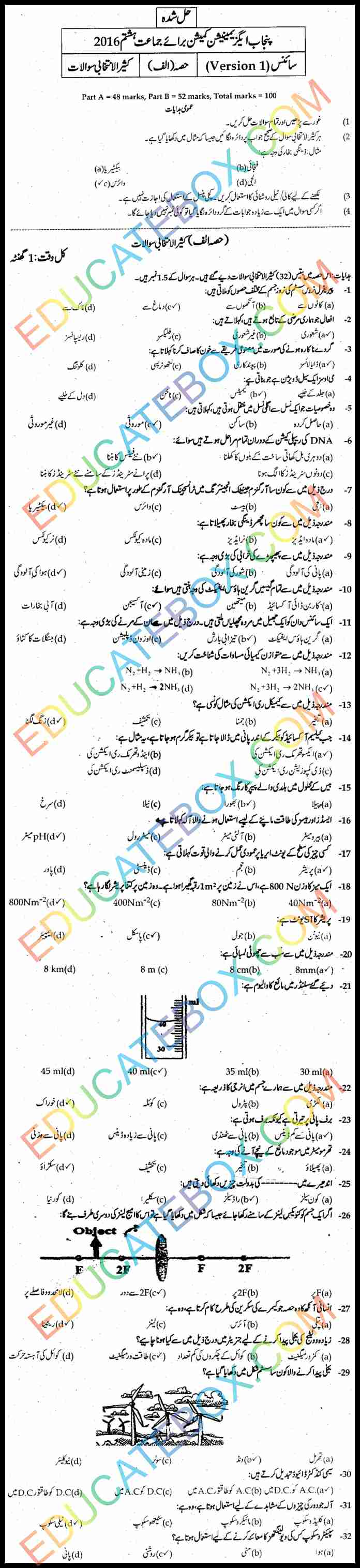 Past Paper 8th Class Science 2016 Solved Paper UM Punjab Board (PEC