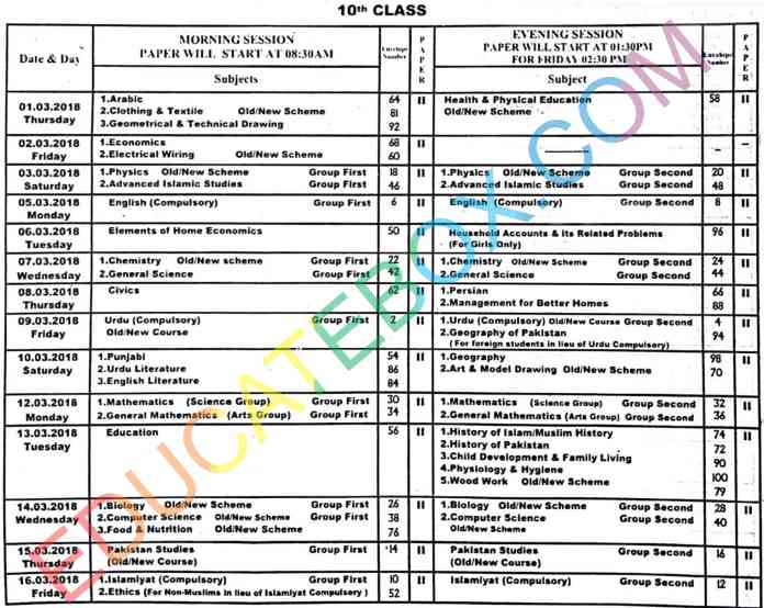 9th, 10th Date Sheet 2018 Multan Board (BiseMultan) Matric