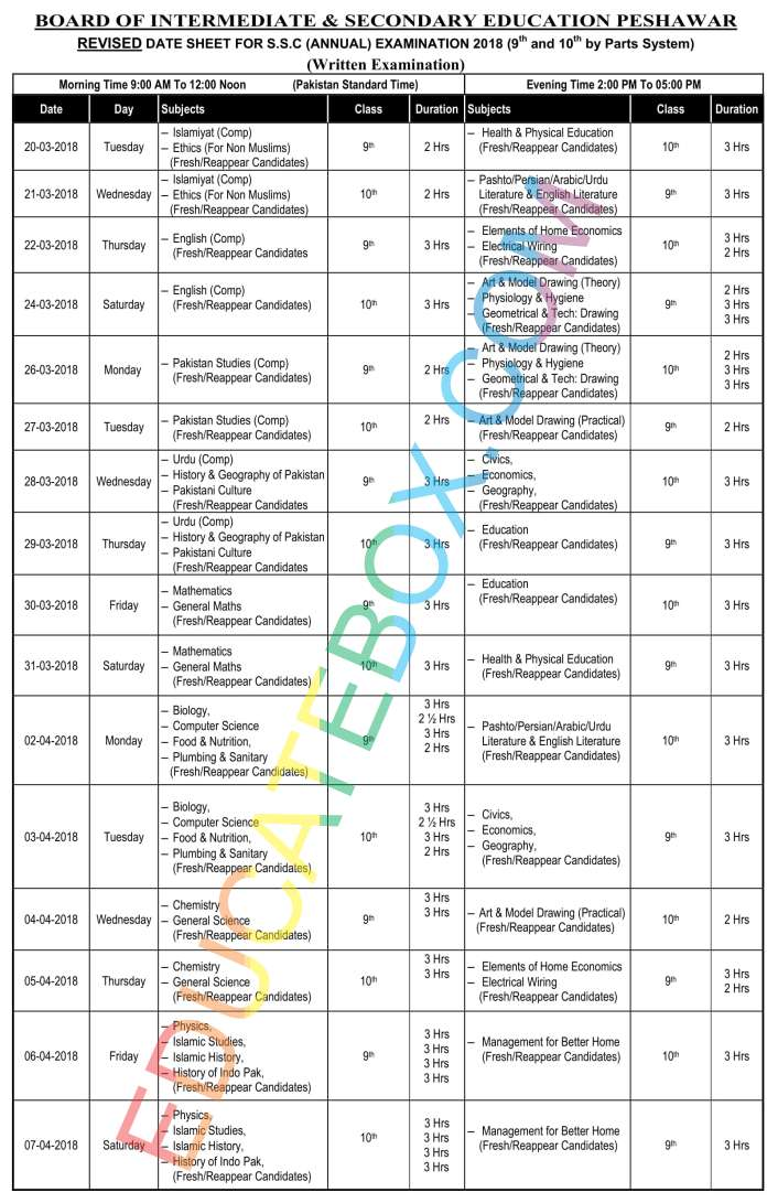 9th, 10th Date Sheet 2018 Peshawar Board (BisePeshawar) Matric Exams