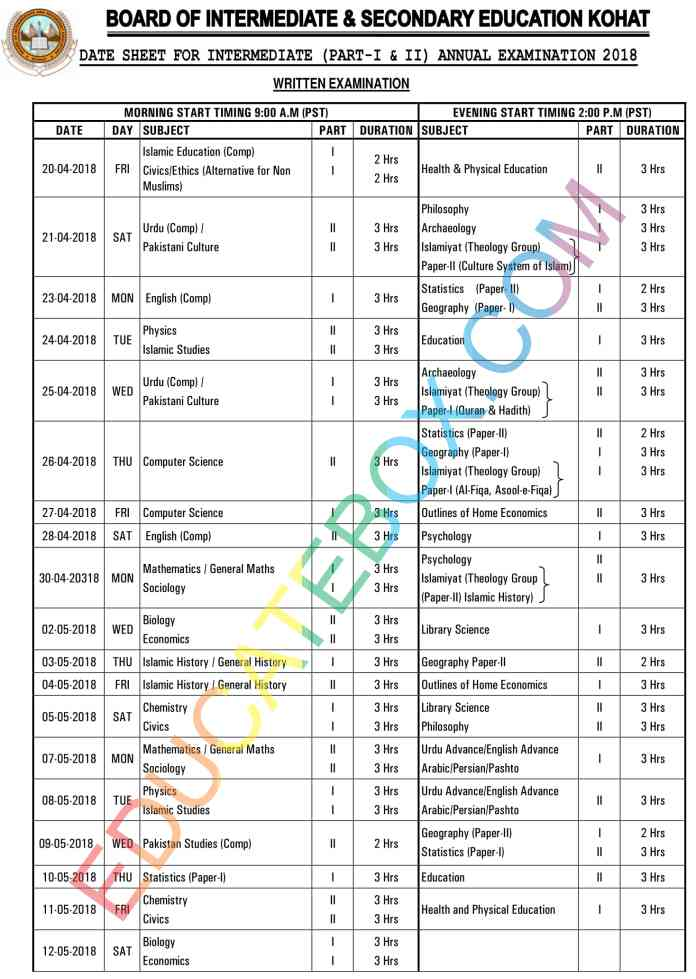 1st year 2nd year DateSheet 2018 BISE Kohat board