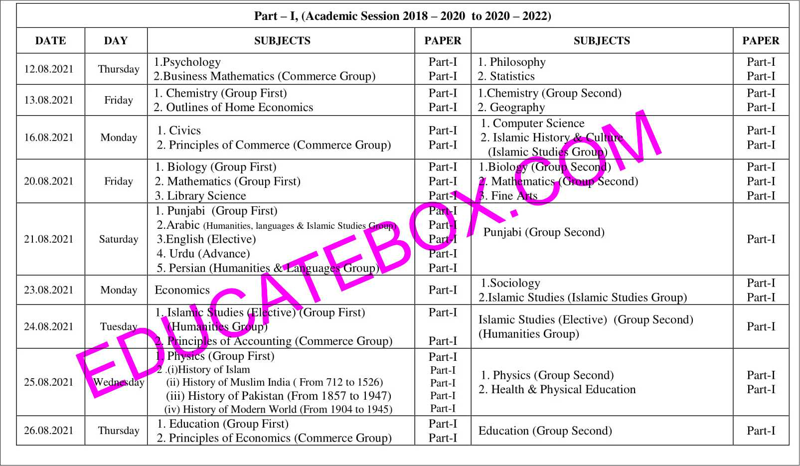 1st-year-Date-Sheet-2021-BISE-Faisalabad-board